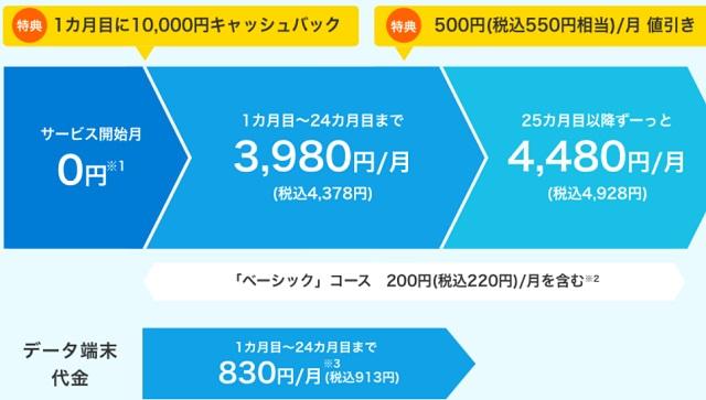 BIGLOBE WiMAX +5クレカ
