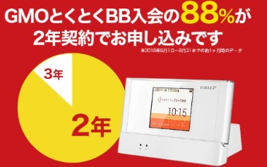 GMOとくとくBB WiMAX2年契約
