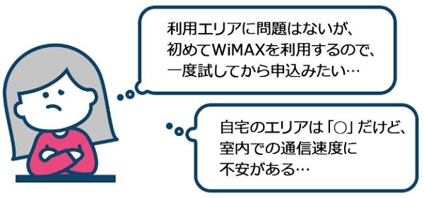 GMOとくとくBB WiMAX 初期契約解除制度