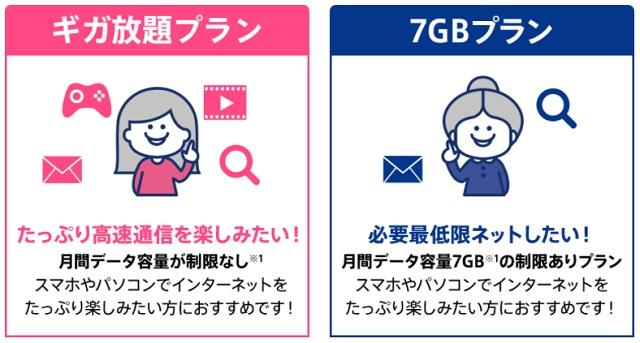 GMOとくとくBB WiMAX プラン変更