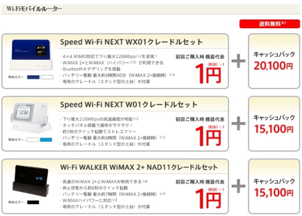 niftywimax2のWX01