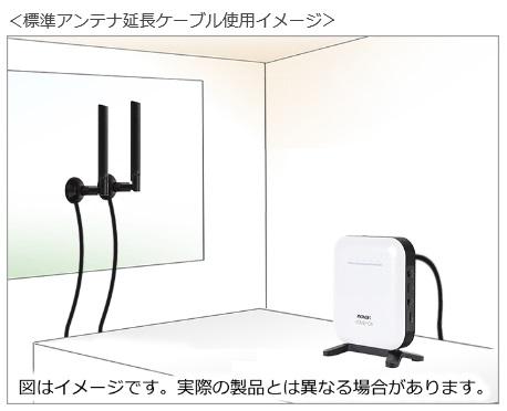 novas WiMAX 2+で延長ケーブルプレゼント