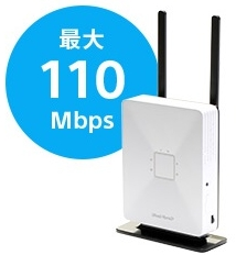 So-net WiMAX2+のURoad-Home2+