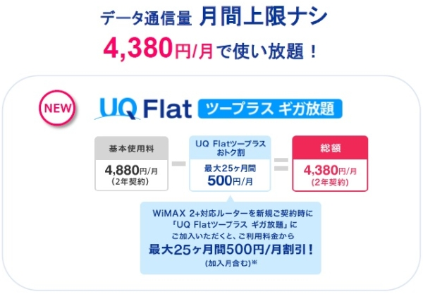 WiMAX 2+ギガ放題
