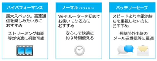 W04バッテリーモード