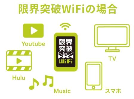 限界突破wifi通信制限